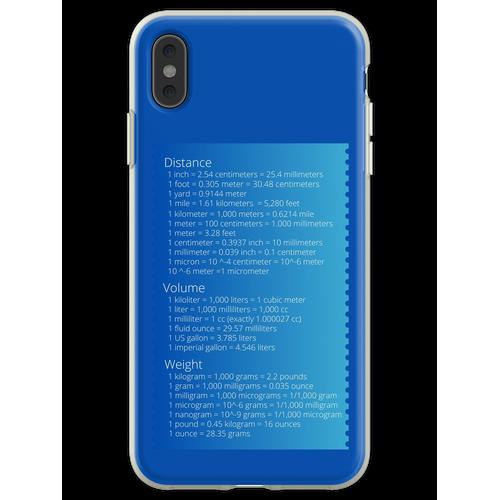 Metrisches Umrechnungstabelle Flexible Hülle für iPhone XS Max