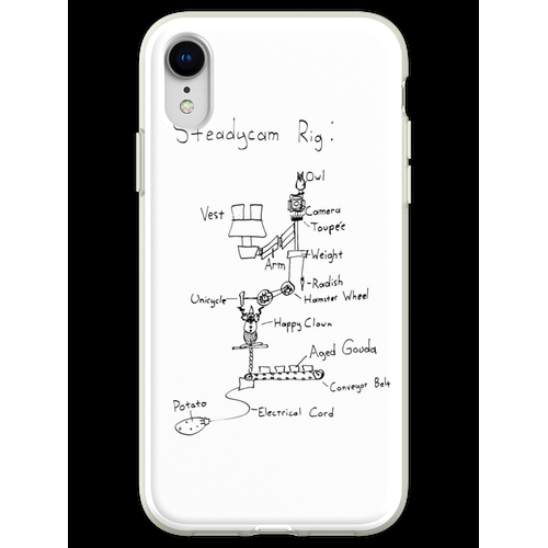 Steadycam-Diagramm Flexible Hülle für iPhone XR