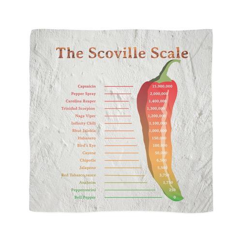 Die Scoville-Skala Tuch